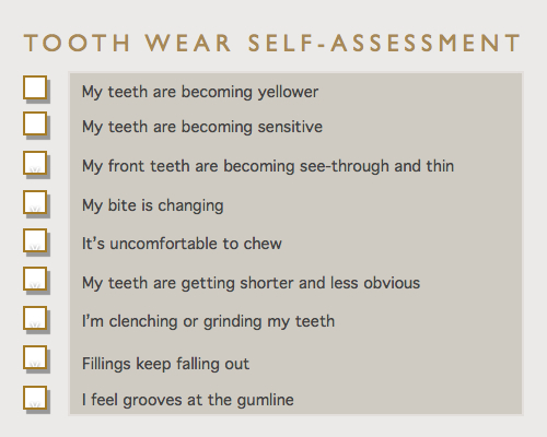 Tooth Wear Questionnaire